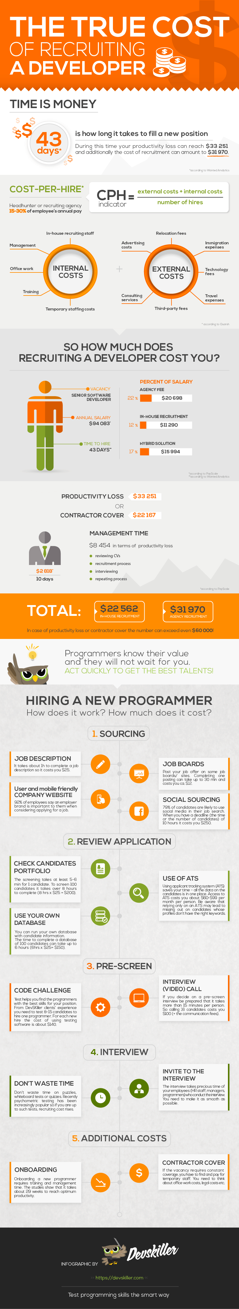devskiller-true-cost-of-recruiting-a-developer-infographic
