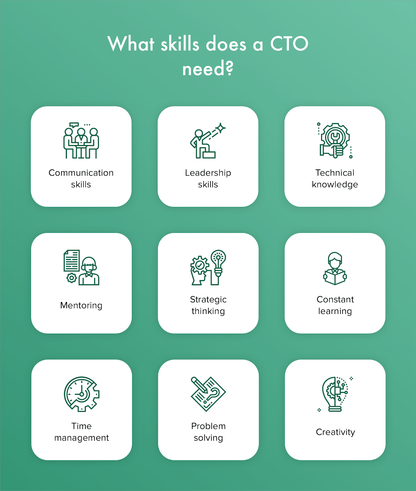 The skills a CTO needs