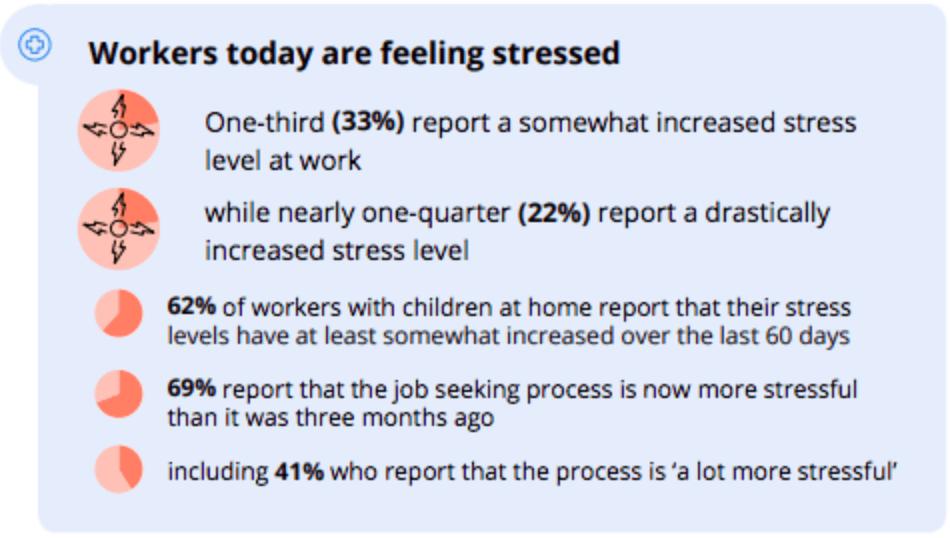 COVID-19 statistics